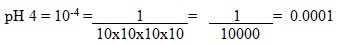 Formula of how to calculate the ph value.