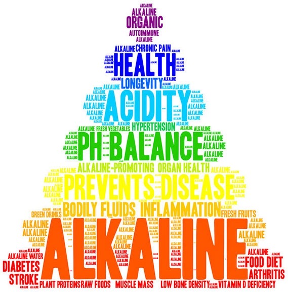 Illustration wordcloud. Using words like alkaline, ph balance and acidity.